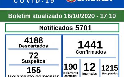 BOLETIM OFICIAL CORONAVÍRUS (16/10/2020) - 17h10