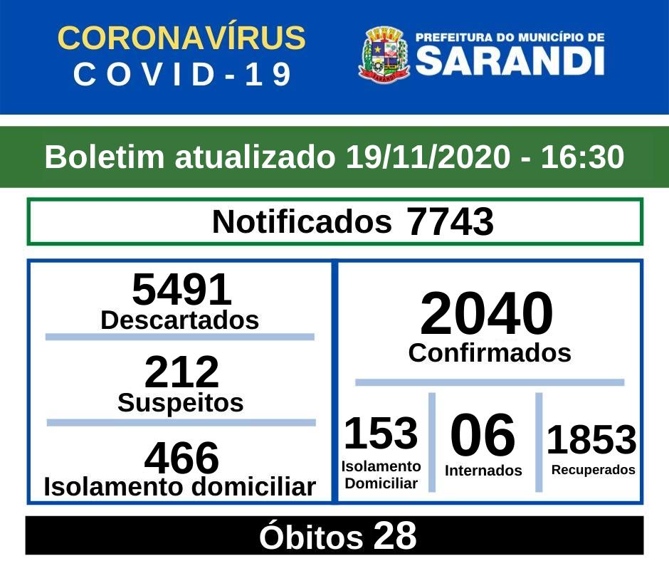 BOLETIM OFICIAL CORONAVÍRUS (19/11/2020) - 16h30