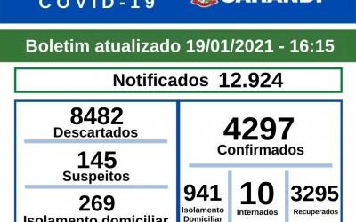 BOLETIM OFICIAL CORONAVÍRUS (19/01/2021) - 16h15
