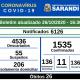 BOLETIM OFICIAL CORONAVÍRUS (26/10/2020) - 16h30