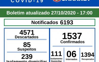 BOLETIM OFICIAL CORONAVÍRUS (27/10/2020) - 17h