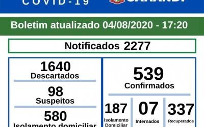 BOLETIM OFICIAL CORONAVÍRUS (04/08/2020) - 17h20