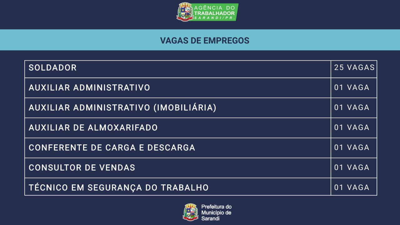 Vagas de Emprego - 13/01