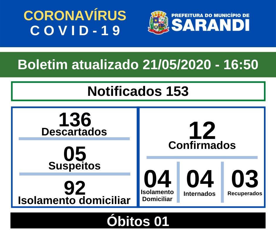 BOLETIM OFICIAL CORONAVÍRUS SARANDI(21/05/2020) - 16h45