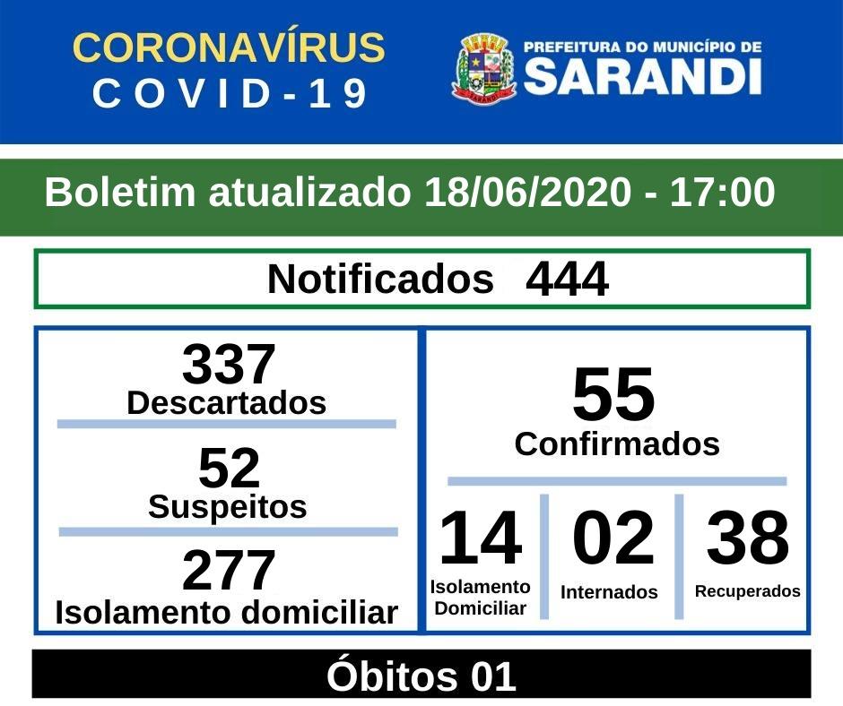 BOLETIM OFICIAL CORONAVÍRUS (18/06/2020) - 17h00