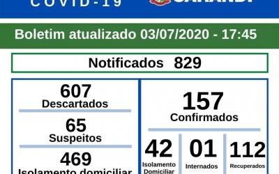 BOLETIM OFICIAL CORONAVÍRUS (03/07/2020) - 17h45