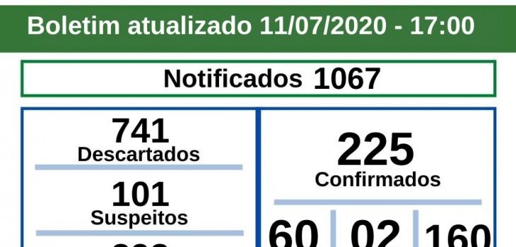 BOLETIM OFICIAL CORONAVÍRUS (11/07/2020) - 17h00