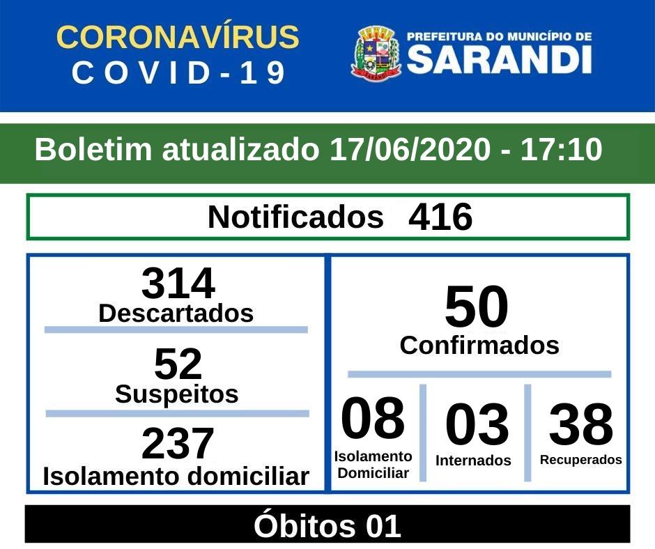 BOLETIM OFICIAL CORONAVÍRUS (17/06/2020) - 17h10