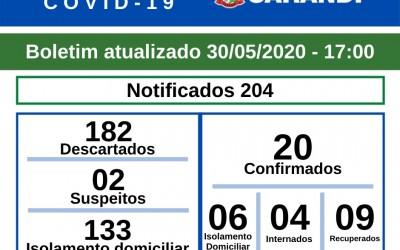 BOLETIM OFICIAL CORONAVÍRUS (30/05/2020) - 17h00