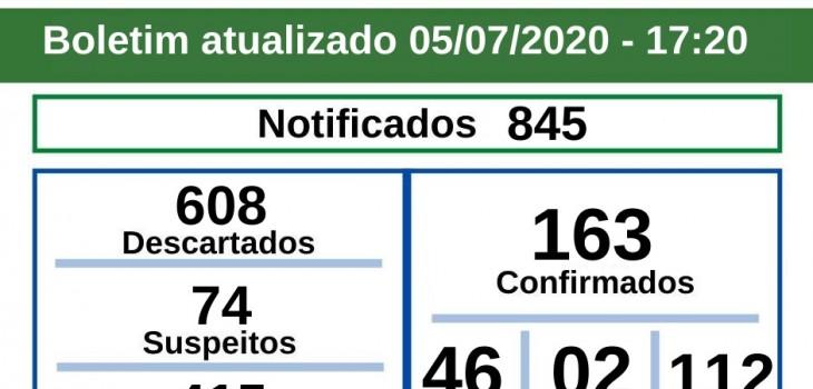BOLETIM OFICIAL CORONAVÍRUS (05/07/2020) - 17h20